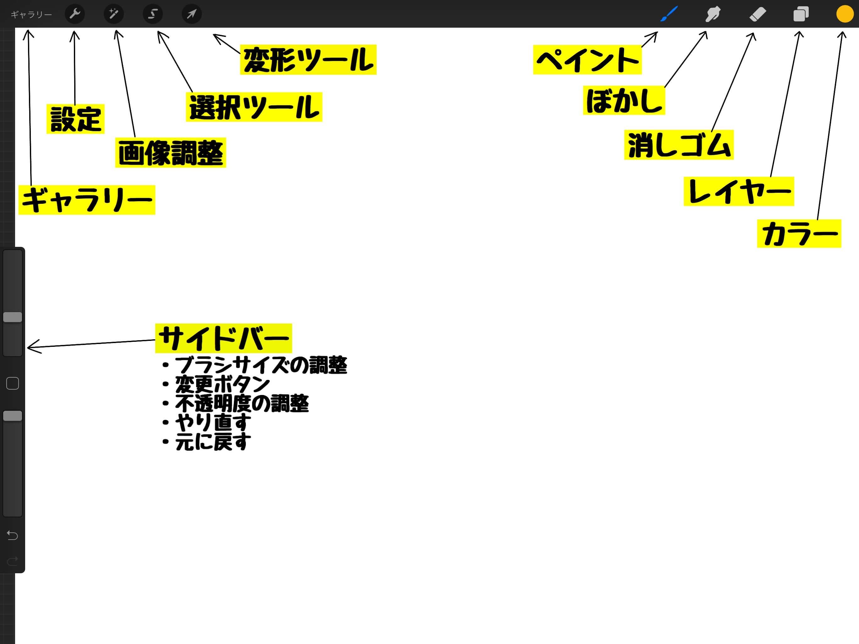 【Procreate(プロクリエイト)の使い方/iPad】まとめページ